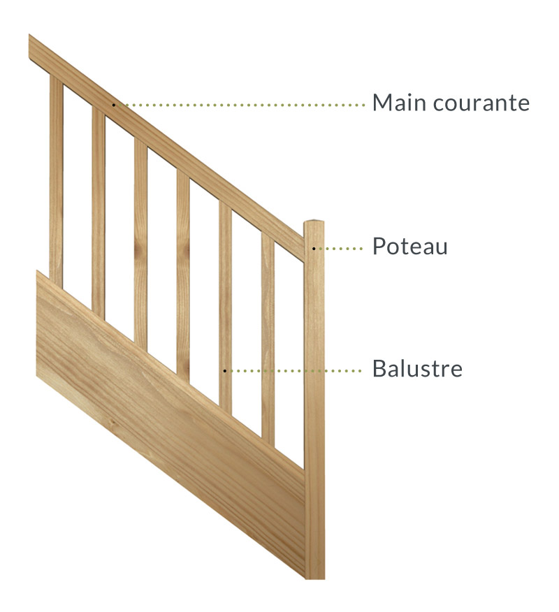 les garde corps escaliers magnin. Black Bedroom Furniture Sets. Home Design Ideas